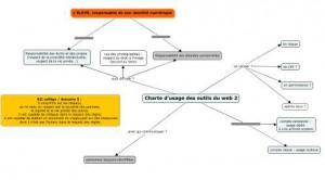 carte_charte_reseaux